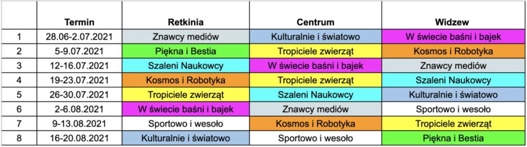 Półkolonie Letnie dla dzieci 2021 Harmonogram Turnusów